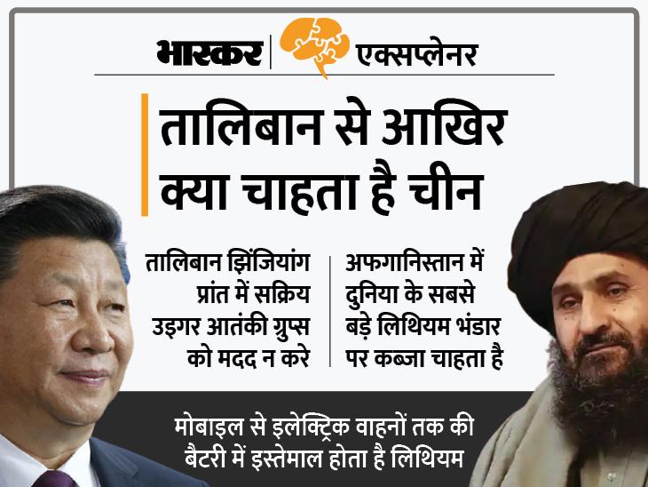 अफगानिस्तान की 200 लाख करोड़ रुपए की खनिज संपदा पर है चीन की नजर; इसलिए खड़ा है तालिबान के साथ; जानिए सब कुछ|एक्सप्लेनर,Explainer - Dainik Bhaskar