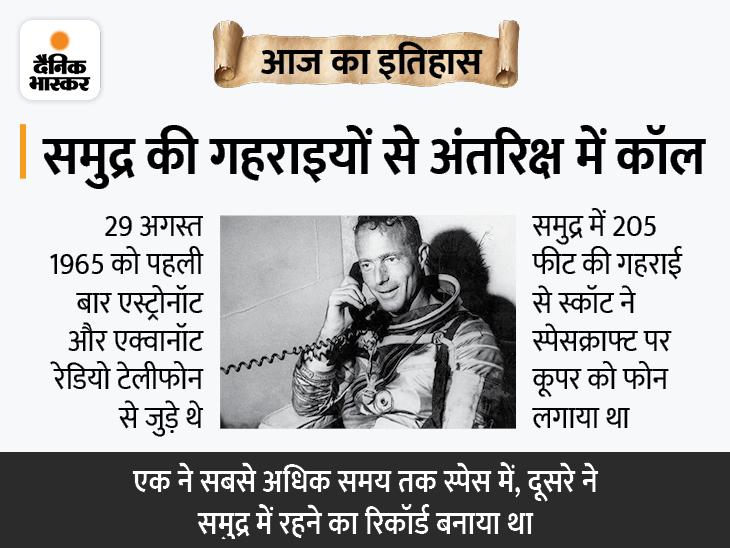 पहली बार समुद्र में 205 फीट नीचे से एक्वानॉट ने स्पेस मिशन पर गए एस्ट्रोनॉट दोस्त से रेडियो टेलीफोन पर बात की देश,National - Dainik Bhaskar