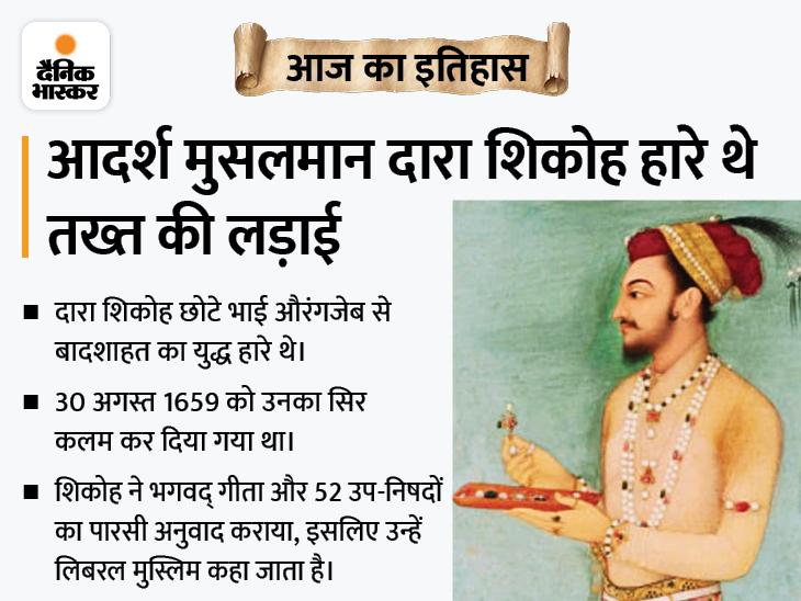 362 साल पहले औरंगजेब ने अपने बड़े भाई दारा शिकोह का सिर कलम कर दिया था, RSS भी शिकोह को एक आदर्श मुसलमान मानता है|देश,National - Dainik Bhaskar