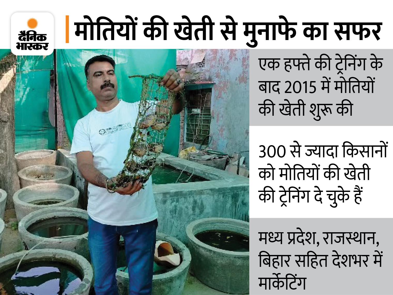 जयपुर के नरेंद्र ने 6 साल पहले 30 हजार रु. से मोतियों की खेती शुरू की, अब सालाना 4 लाख रु. कमा रहे मुनाफा|DB ओरिजिनल,DB Original - Dainik Bhaskar