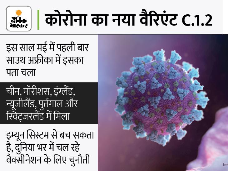 कोरोना वायरस का नया वैरिएंट सामने आया, ज्यादा संक्रामक होने और वैक्सीन से बेअसर रहने की भी आशंका|देश,National - Dainik Bhaskar