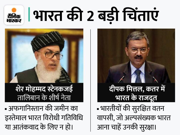 भारत सरकार और तालिबान के बीच पहली औपचारिक बातचीत दोहा में; भारतीय राजदूत से मिले तालिबानी नेता शेर मोहम्मद|विदेश,International - Dainik Bhaskar