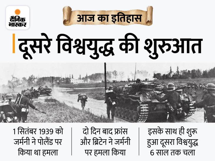 15 लाख सैनिकों के साथ हिटलर ने पोलैंड पर किया हमला, यहीं से शुरू हुआ था इतिहास का सबसे लंबा चलने वाला युद्ध देश,National - Dainik Bhaskar