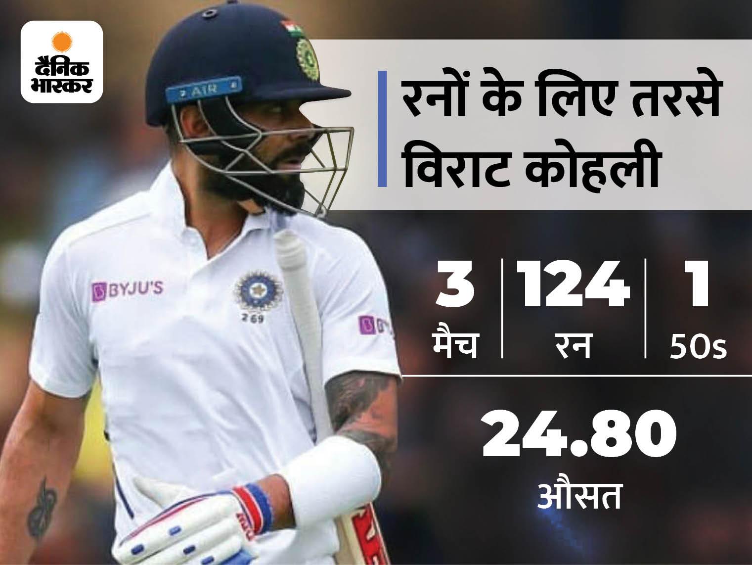 जो रूट ने कहा- अभी तक हमारे गेंदबाजों ने विराट कोहली के खिलाफ शानदार गेंदबाजी की, हमने उन्हें आउट करने के कई तरीके खोजे|क्रिकेट,Cricket - Dainik Bhaskar
