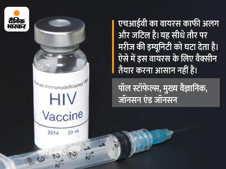 जॉनसन एंड जॉनसन की HIV वैक्सीन ट्रायल में संक्रमण रोकने की क्षमता मात्र 25 फीसदी; लेकिन अमेरिका में जारी रहेगा ट्रायल|लाइफ & साइंस,Happy Life - Dainik Bhaskar