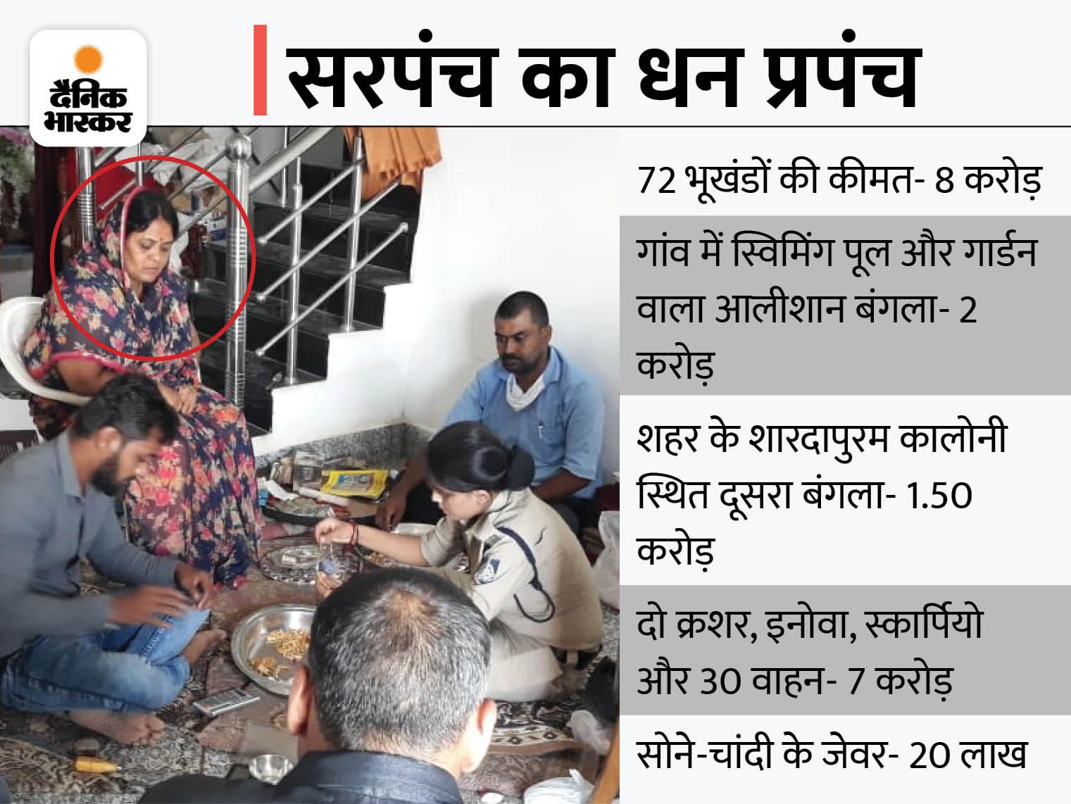 72 जमीनों की रजिस्ट्रियों के पन्ने पलटते-पलटते थक गए लोकायुक्त के अफसर; 8 करोड़ रुपए है इनकी कीमत|रीवा,Rewa - Dainik Bhaskar