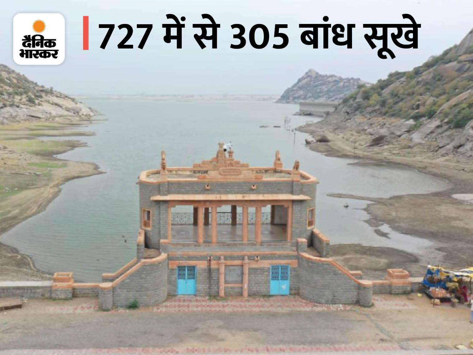 10 जिलों में पानी के बड़े संकट की आशंका; पाली में 21 सितंबर से ट्रेन से होगी पानी की सप्लाई जयपुर,Jaipur - Dainik Bhaskar