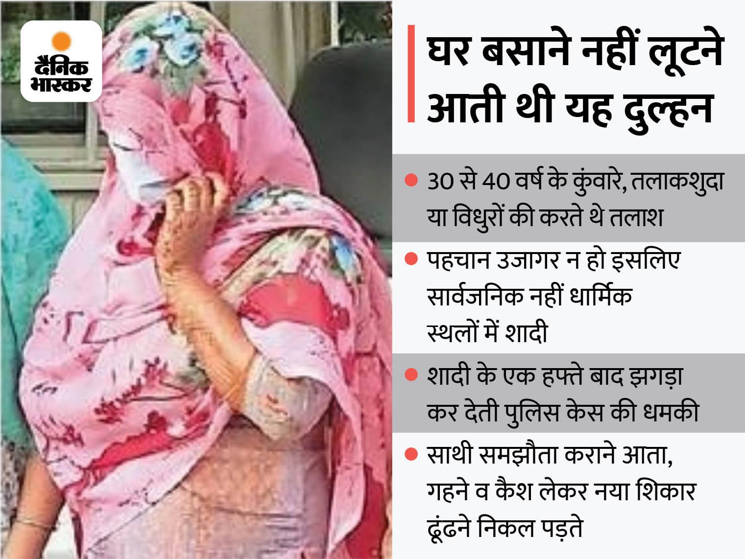पंजाब और हरियाणा में कर चुकी 8 शादियां, सभी जगह एक हफ्ता रहकर आई; ठगे गए दूल्हों की जान भी अब खतरे में पड़ी जालंधर,Jalandhar - Dainik Bhaskar