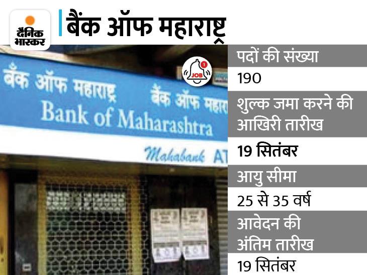 बैंक ऑफ महाराष्ट्र ने एग्रीकल्चर ऑफिसर, सिक्योरिटी और लॉ ऑफिसर की भर्ती के लिए 190 पदों पर मांगे आवेदन, 19 सितंबर है अप्लाई करने की आखिरी तारीख|करिअर,Career - Dainik Bhaskar