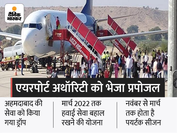 मुंबई, दिल्ली और जयपुर के साथ बेंगलुरू जुड़ेगा नए रूट में, स्पाइस जेट ने 31 अक्टूबर से सेवा शुरू करने की मांगी अनुमति|जैसलमेर,Jaisalmer - Dainik Bhaskar