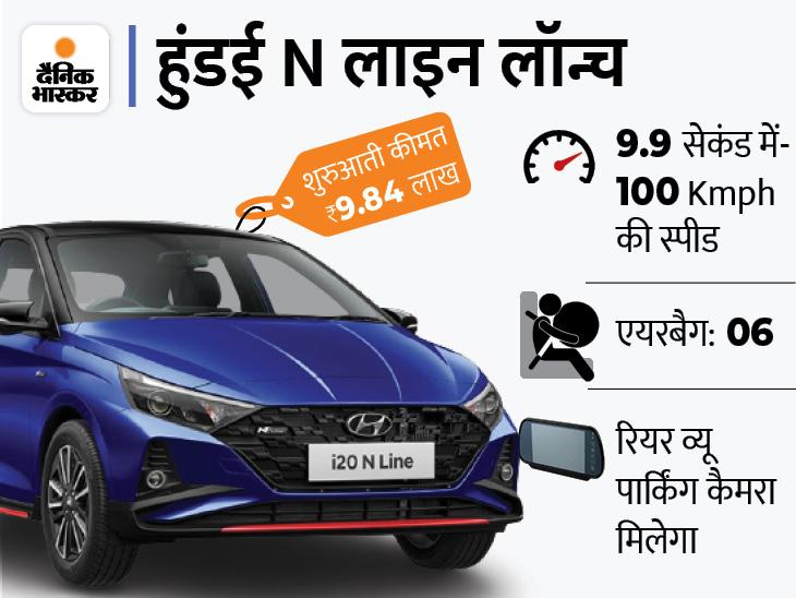 यह कार 9.9 सेकेंड में 100 Kmph की रफ्तार पकड़ लेगी, टॉप स्पीड 230kmph की होगी; शुरुआती कीमत 9.84 लाख रुपए|टेक & ऑटो,Tech & Auto - Dainik Bhaskar