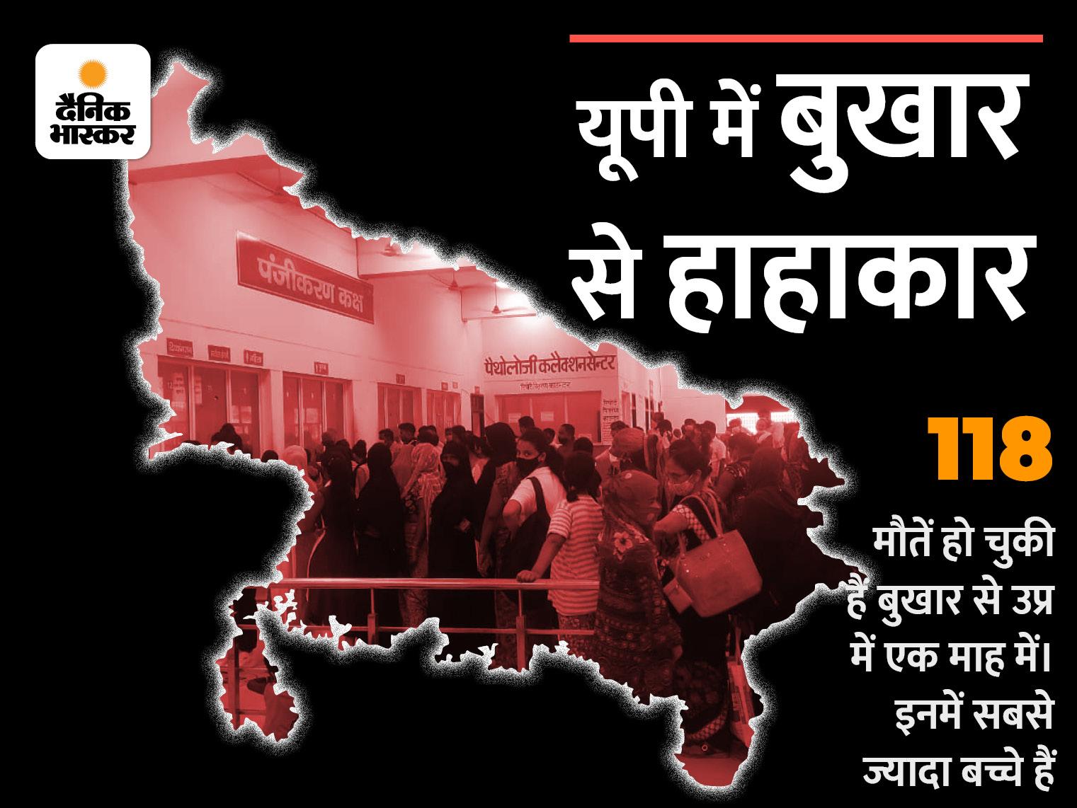 अस्पतालों की OPD में पहुंचने वाले ज्यादातर मरीज बुखार और सर्दी-खांसी के, कुछ को सांस लेने में भी तकलीफ|लखनऊ,Lucknow - Dainik Bhaskar