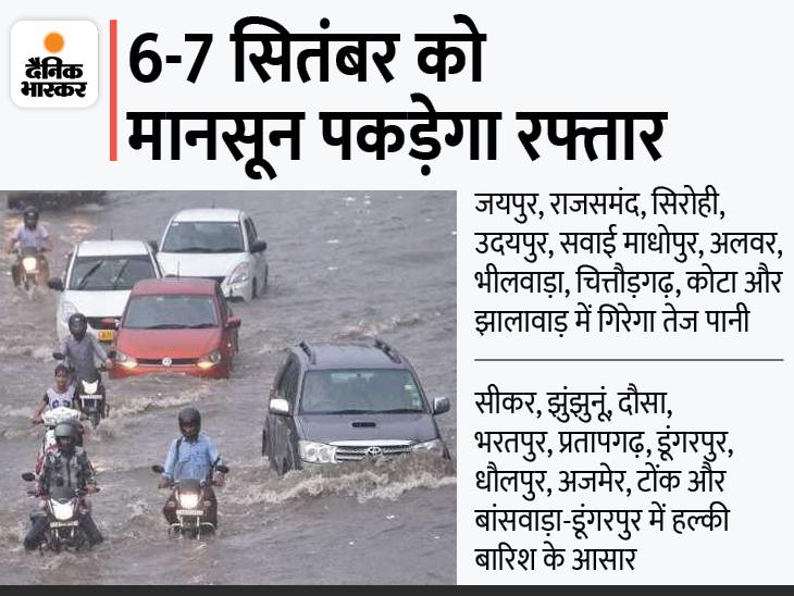 दो दिन अच्छी बारिश के आसार, पश्चिमी राजस्थान के चूरू, नागौर क्षेत्र में बिजली गिरने की आशंका राजस्थान,Rajasthan - Dainik Bhaskar