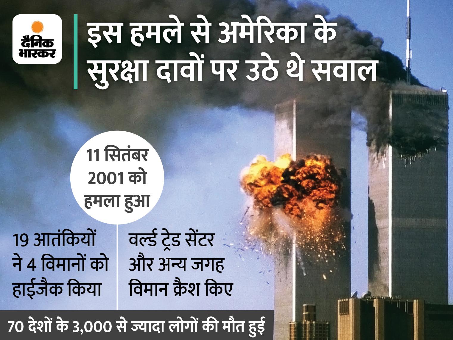 दुनिया के सामने आएंगे 9/11 हमले की जांच से जुड़े दस्तावेज, बाइडेन ने चुनाव के वक्त पीड़ित परिवारों से किया था वादा|विदेश,International - Dainik Bhaskar