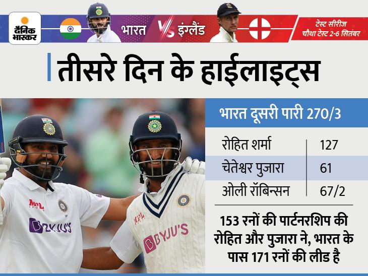 तीसरे दिन स्टंप्स तक भारत ने ली 171 रनों की लीड, कोहली और जडेजा नाबाद; रोहित ने जमाया विदेश में पहला शतक|क्रिकेट,Cricket - Dainik Bhaskar