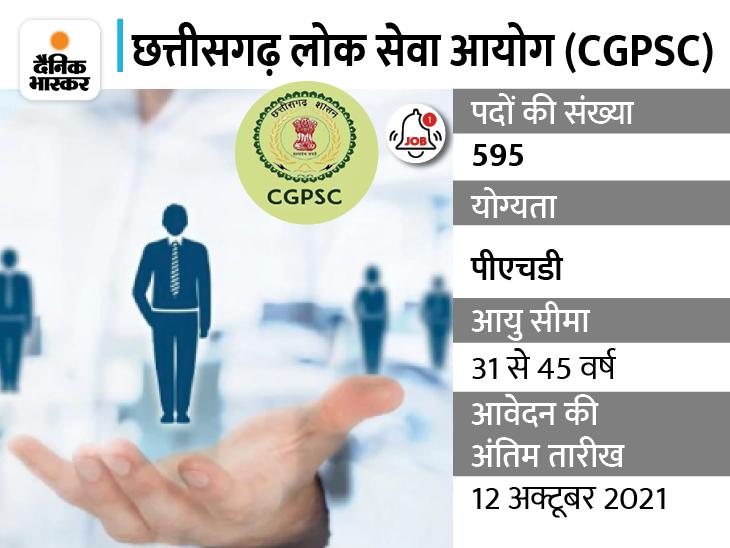 छत्तीसगढ़ लोक सेवा आयोग (CGPSC) ने असिस्टेंट प्रोफेसर के 595 पदों पर निकाली भर्ती, 12 अक्टूबर तक अप्लाय कर सकते हैं पीएचडी होल्डर कैंडिडेट्स|करिअर,Career - Dainik Bhaskar