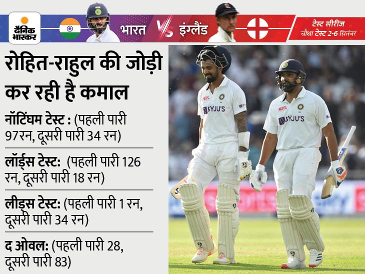 अभी तक इंग्लैंड दौरे पर भारतीय ओपनिंग जोड़ी का प्रदर्शन।