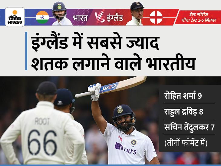 रोहित शर्मा ने ओवल टेस्ट की दूसरी पारी में 127 रन बनाए।