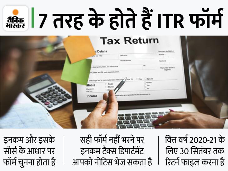 इनकम टैक्स रिटर्न भरने के लिए सही ITR फॉर्म चुनना जरूरी, नहीं तो आ सकता है नोटिस|बिजनेस,Business - Dainik Bhaskar