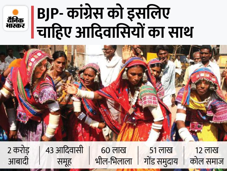 साधने में जुटीं BJP-कांग्रेस; कमलनाथ आज बड़वानी में निकालेंगे जनअधिकार यात्रा|मध्य प्रदेश,Madhya Pradesh - Dainik Bhaskar