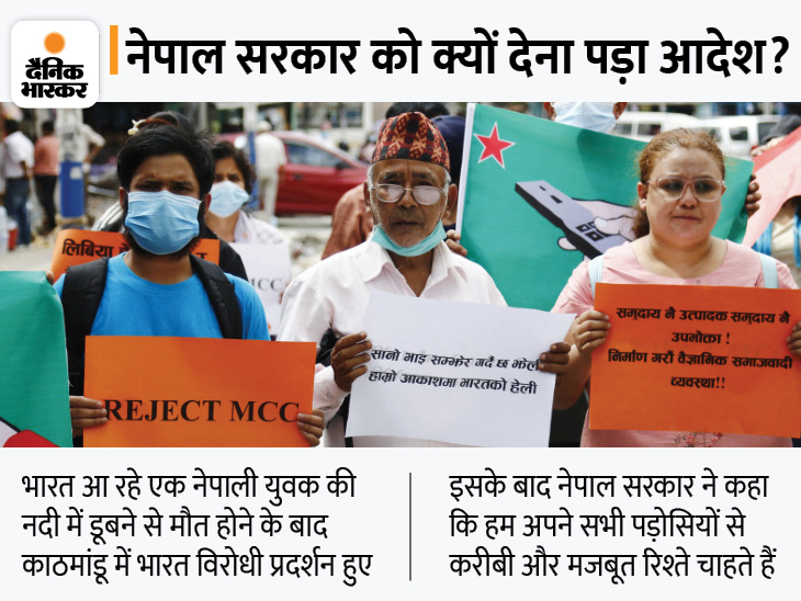 सरकार ने अपने लोगों से कहा- किसी ने पड़ोसी देश के खिलाफ प्रोटेस्ट किया या पुतला जलाया तो सख्त कार्रवाई होगी|विदेश,International - Dainik Bhaskar