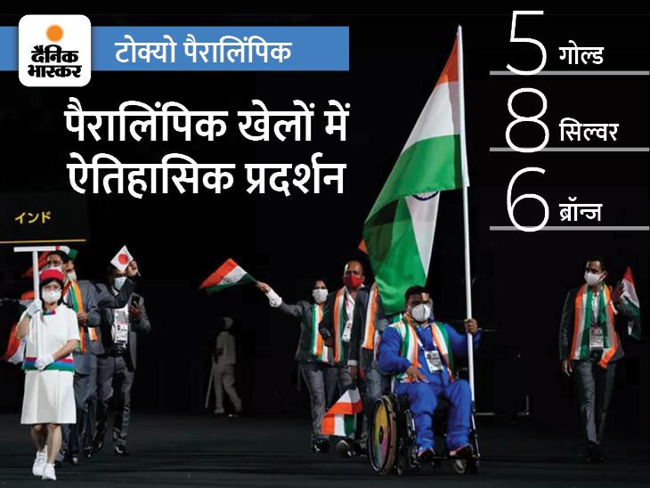 भारत ने 13 दिन में 19 मेडल जीते, इससे पहले 53 साल में 11 पैरालिंपिक में जीते कुल मेडल से 58% ज्यादा|स्पोर्ट्स,Sports - Dainik Bhaskar