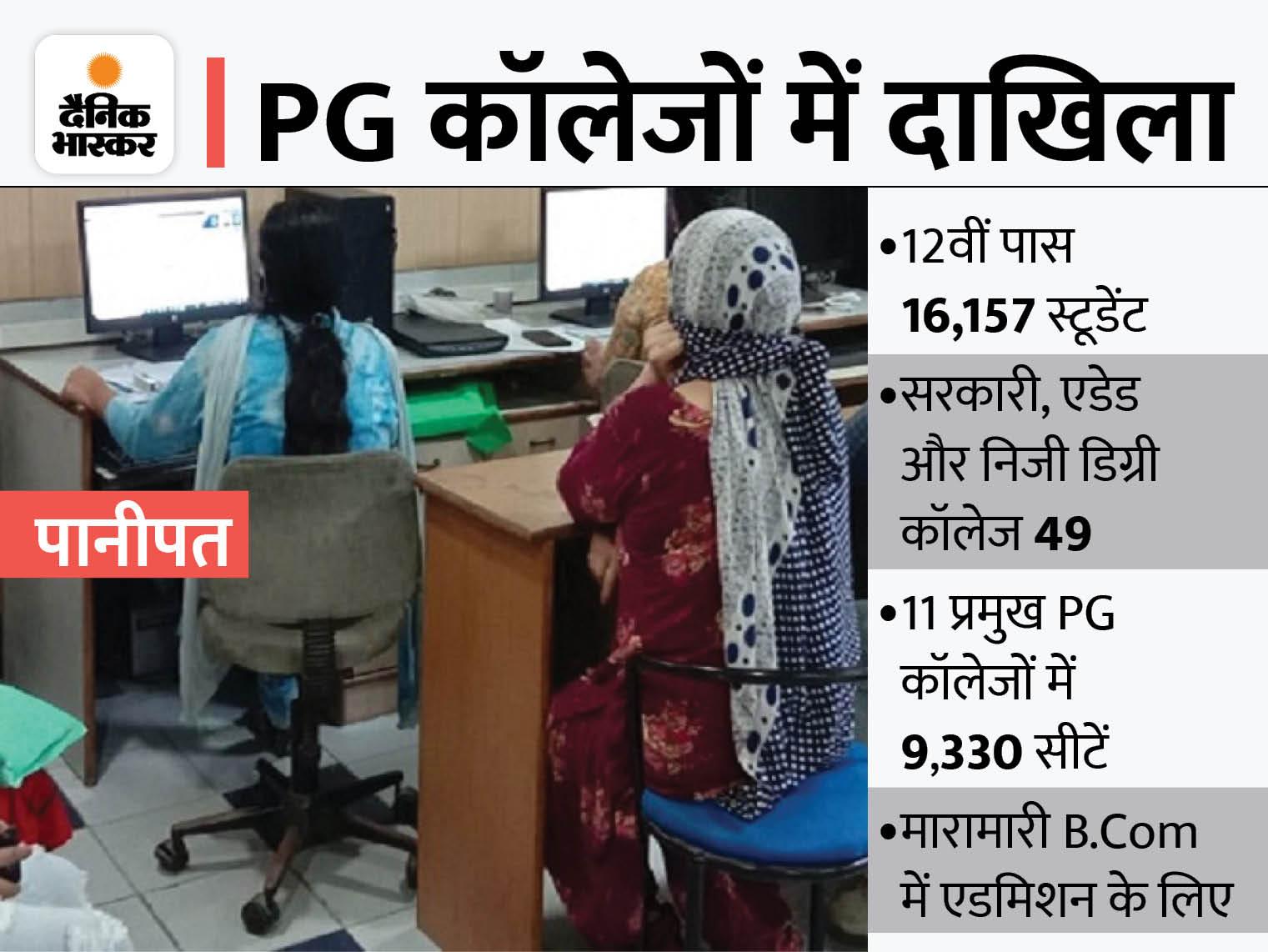 पानीपत में 16 हजार 157 स्टूडेंट ने पास की 12वीं; 11 प्रमुख कॉलेजों में सिर्फ 9 हजार 330 सीटें, सबसे अधिक मारामारी B.Com के लिए|पानीपत,Panipat - Dainik Bhaskar