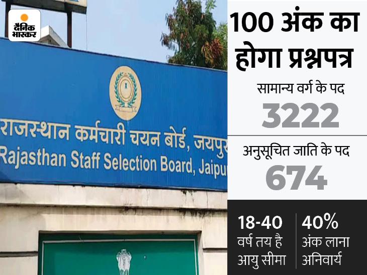 9 अक्टूबर तक भरे जाएंगे फॉर्म, फरवरी में होगी परीक्षा; जानिए क्या रहेगा परीक्षा का पैटर्न|जयपुर,Jaipur - Dainik Bhaskar