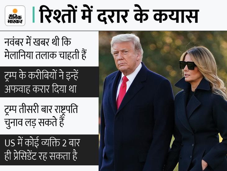 रिपोर्ट में दावा- पूर्व राष्ट्रपति 2024 में दूसरे कार्यकाल के लिए चुनाव लड़े तो पत्नी मेलानिया नहीं देंगी साथ|विदेश,International - Dainik Bhaskar