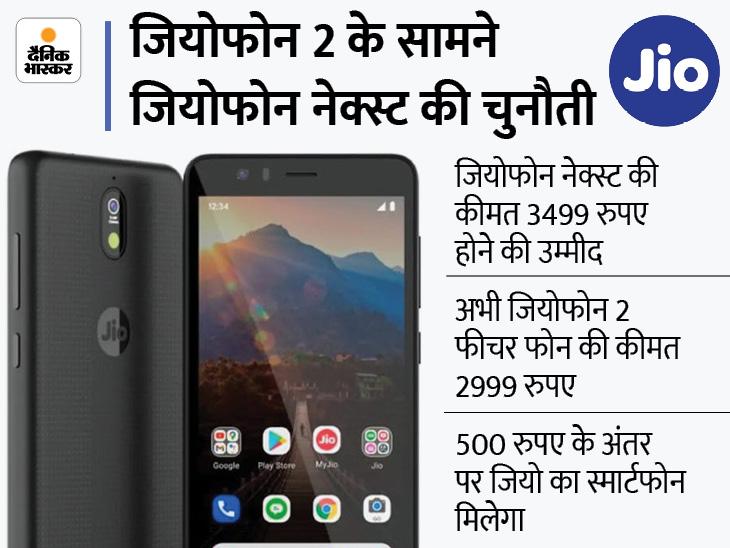 जियोफोन नेक्स्ट की लॉन्चिंग से जियोफोन 2 की बिक्री पर हो सकता है असर, इस फीचर फोन की कीमत 2999 रुपए टेक & ऑटो,Tech & Auto - Dainik Bhaskar