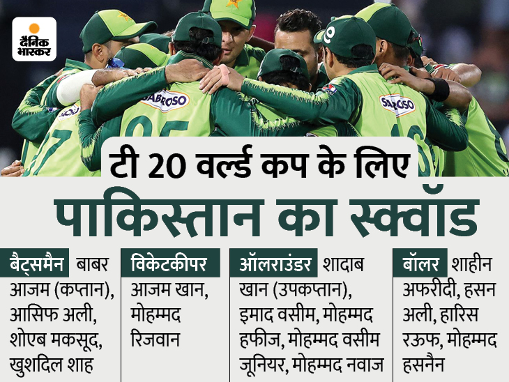 आसिफ अली और खुशदिल शाह की टीम में वापसी, शोएब मलिक-सरफराज अहमद को नहीं मिली टीम में जगह क्रिकेट,Cricket - Dainik Bhaskar