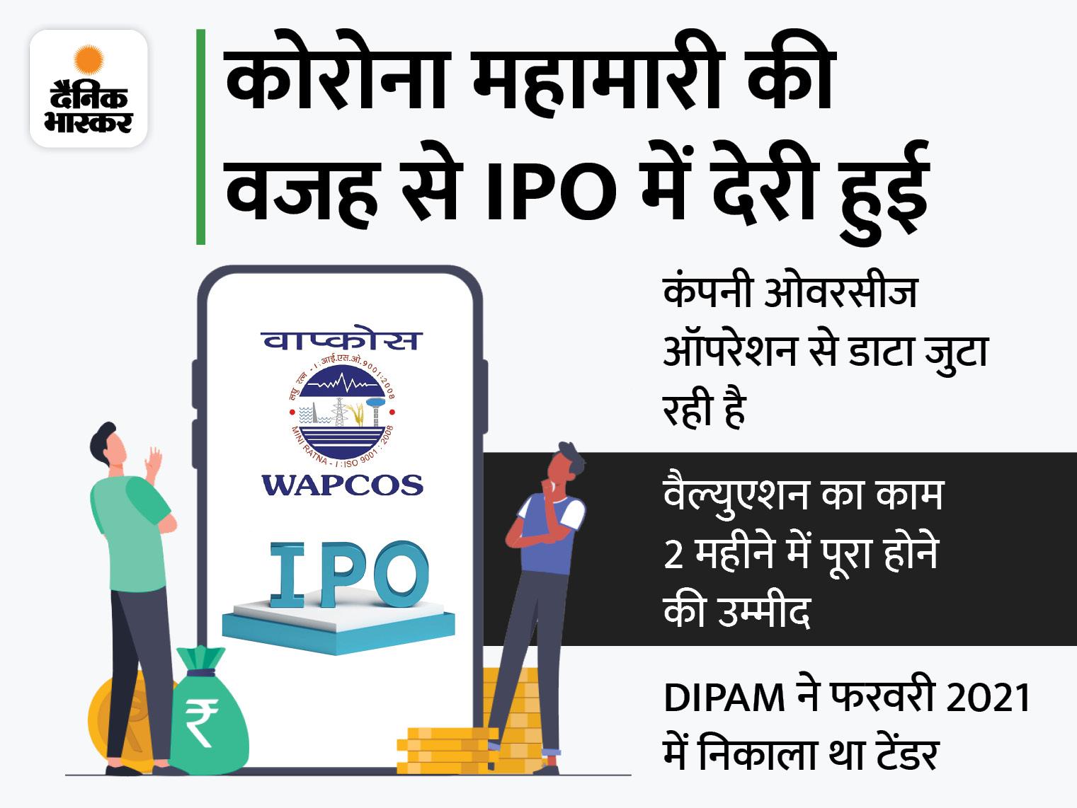 IPO के जरिए 25% हिस्सेदारी बेचने की योजना, मार्च 2022 तक आ सकता है इश्यू|बिजनेस,Business - Dainik Bhaskar