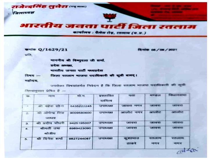 भाजपा जिला कार्यकारिणी की घोषणा - Dainik Bhaskar