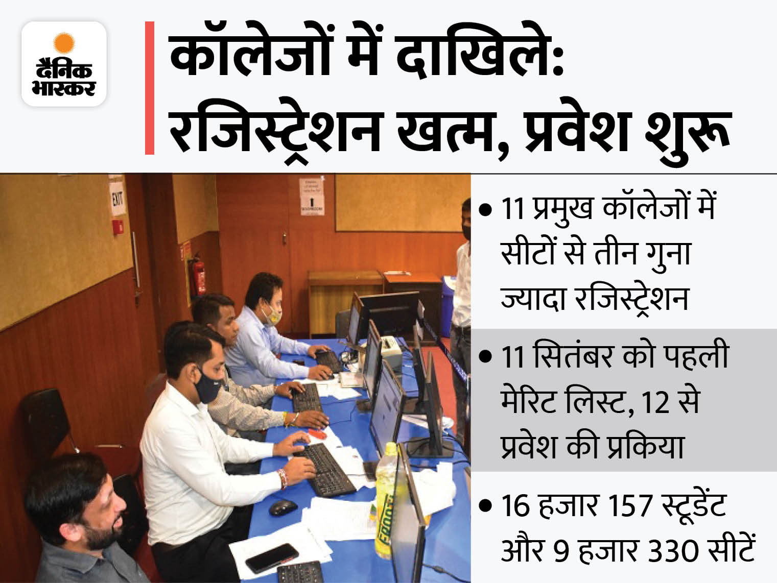 पानीपत के 11 प्रमुख PG कॉलेजों में दाखिले के लिए सीटों से तीन गुना ज्यादा आवेदन, 11 सितंबर को लगेगी पहली मेरिट लिस्ट पानीपत,Panipat - Dainik Bhaskar