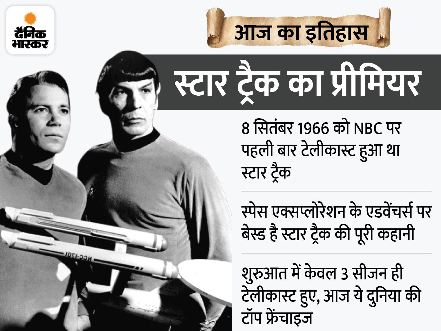 55 साल पहले अमेरिका में पहली बार प्रसारित हुआ था स्टार ट्रैक, जो दुनिया का सबसे बड़ा मीडिया फ्रेंचाइज बना|देश,National - Dainik Bhaskar
