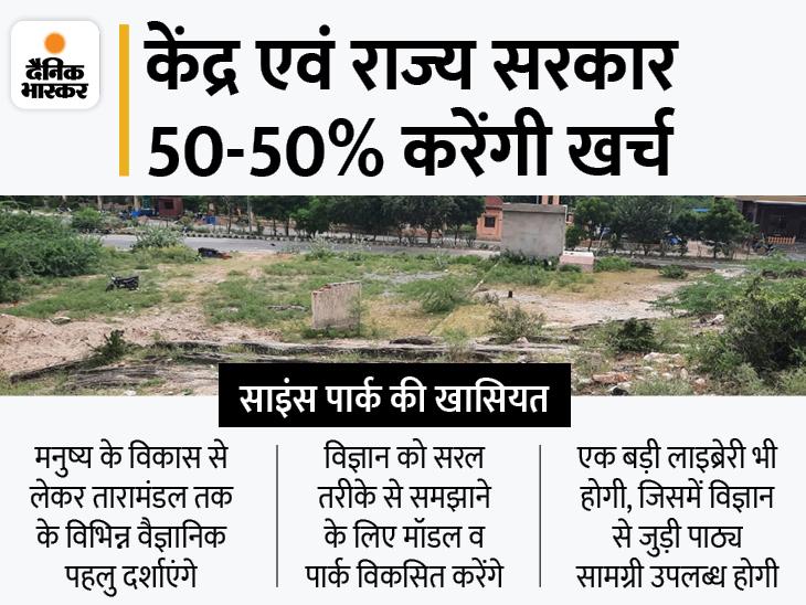 15 करोड़ रुपए की लागत से बनेगा साइंस पार्क; 20341 वर्ग मीटर जमीन पर होगा निर्माण, समतलीकरण शुरू|अजमेर,Ajmer - Dainik Bhaskar
