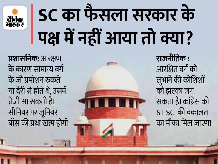14 सितंबर को आ सकता है सुप्रीम कोर्ट का फैसला; 5 साल से बैकलॉग के खाली पदों को कैरी फॉरवर्ड करने पर लगी है रोक मध्य प्रदेश,Madhya Pradesh - Dainik Bhaskar