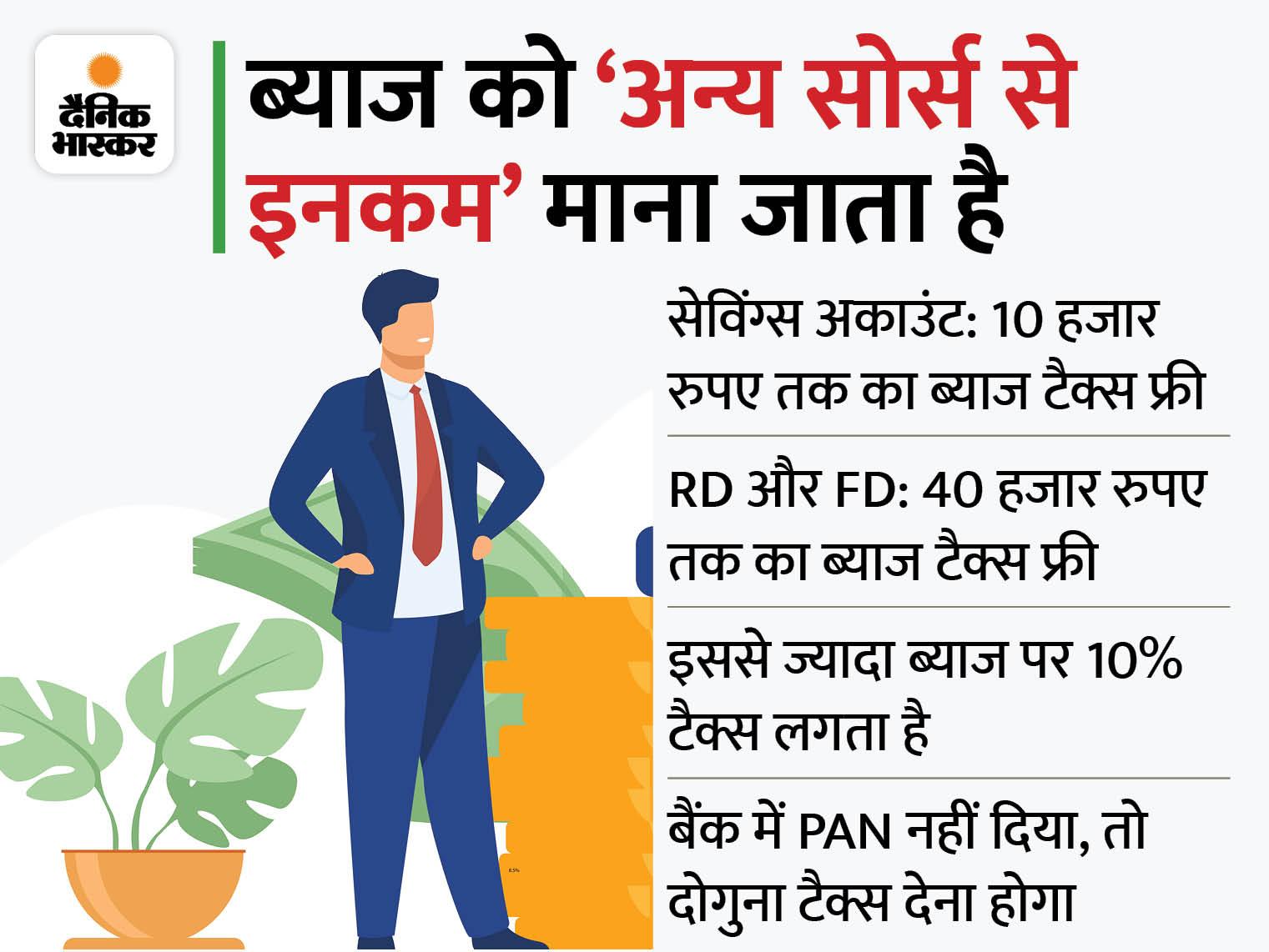 सेविंग्स अकाउंट, FD और RD पर मिलने वाले ब्याज पर भी देना होता है टैक्स, यहां जानें क्या हैं इसको लेकर नियम बिजनेस,Business - Dainik Bhaskar