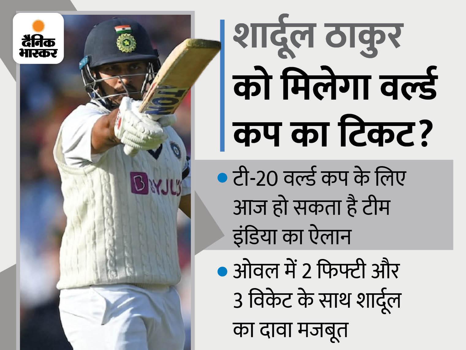 विराट कोहली पहली बार करेंगे टी-20 वर्ल्ड कप में कप्तानी, आज टीम का ऐलान संभव; ओवल टेस्ट के हीरो शार्दूल पर नजरें क्रिकेट,Cricket - Dainik Bhaskar