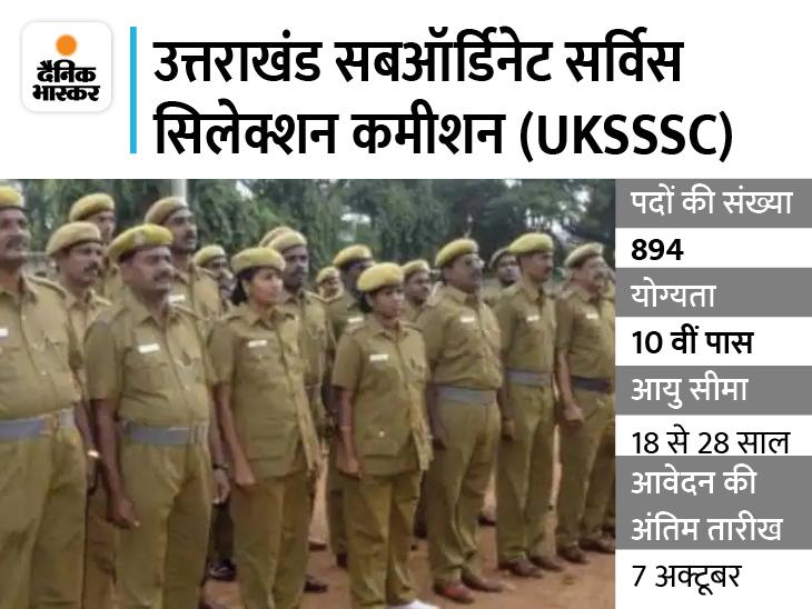 उत्तराखंड में फॉरेस्ट गार्ड के 894 पदों पर निकली भर्ती, 10 वीं पास कैंडिडेट्स के लिए 7 अक्टूबर है आवेदन करने की आखिरी तारीख|करिअर,Career - Dainik Bhaskar