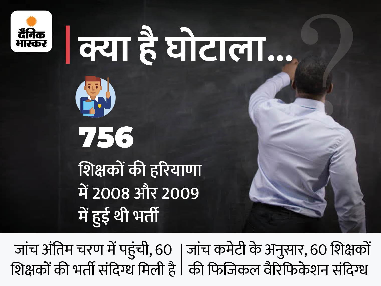 60 शिक्षकों के खिलाफ FIR दर्ज करने के आदेश पर लगाई रोक, प्रदेश सरकार को नोटिस जारी करके मांगा जवाब हिसार,Hisar - Dainik Bhaskar