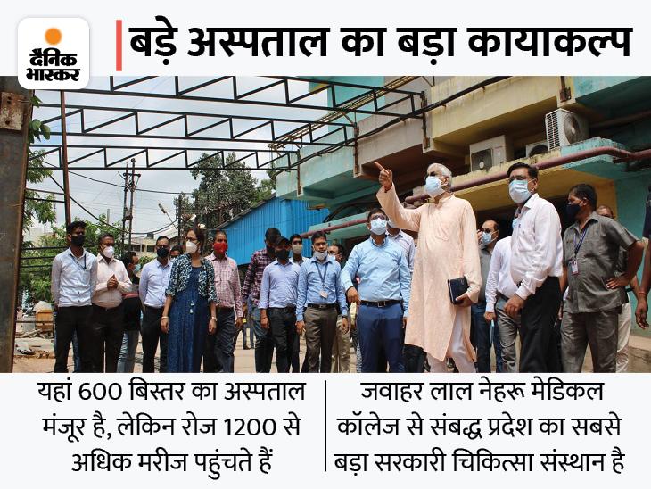स्वास्थ्य मंत्री सिंहदेव ने किया निरीक्षण, कहा- एमसीएक्स बिल्डिंग के लिए 25 करोड़ रुपए का प्रावधान, दो टॉवर और बनेंगे|रायपुर,Raipur - Dainik Bhaskar