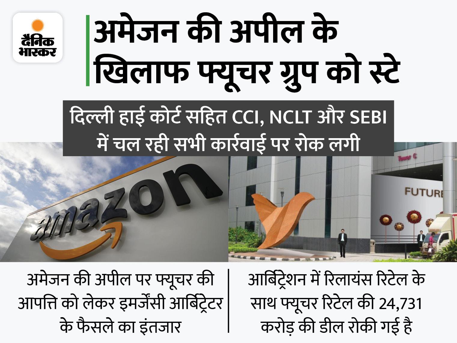 नहीं जब्त होगी ग्रुप की संपत्तियां, दिल्ली हाई कोर्ट के आदेश पर रोक, चार हफ्ते के लिए रुकी कार्रवाई|इकोनॉमी,Economy - Dainik Bhaskar