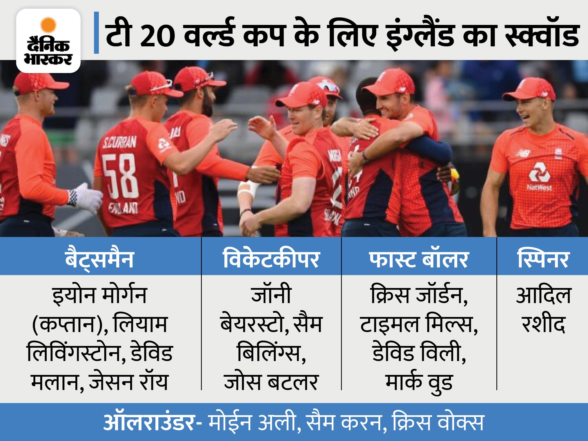 बेन स्टोक्स को नहीं मिला टीम में स्थान, 3 साल बाद हुई तेज गेंदबाज टाइमल मिल्स की वापसी|क्रिकेट,Cricket - Dainik Bhaskar