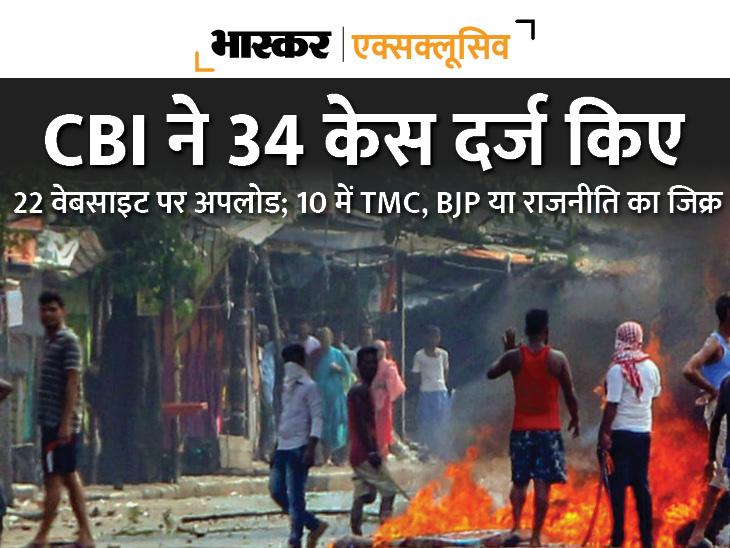 FIR में दर्ज है- 'BJP के लिए काम किया तो जिंदगी नर्क बना देंगे, तुम्हारे हिंदू धर्म को खत्म कर देंगे…'|DB ओरिजिनल,DB Original - Dainik Bhaskar