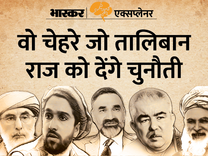 तालिबानी राज के लिए आने वाले समय में कौन से तालिबान विरोधी अफगानी बनेंगे सबसे बड़ी चुनौती? इस वक्त कहां हैं ये लोग?|एक्सप्लेनर,Explainer - Dainik Bhaskar