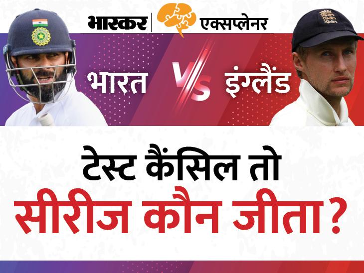 भारत-इंग्लैंड के बीच 5वां टेस्ट कैंसिल; ECB के एक बयान के बाद ये तय नहीं कि भारत 2-1 से जीता या 2-2 रहा नतीजा, जानें आगे क्या होगा|एक्सप्लेनर,Explainer - Dainik Bhaskar