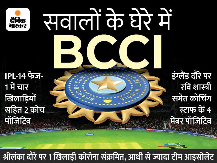 2020 IPL के बाद 3 बार फेल रहा BCCI का बायो-बबल; UAE में किन प्रोटोकॉल का पालन हुआ, उसके बाद कहां हुई लापरवाही?|क्रिकेट,Cricket - Dainik Bhaskar