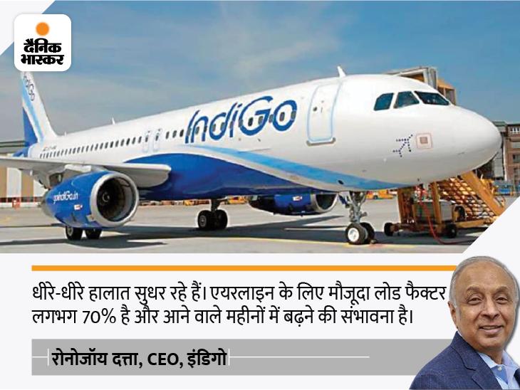 दिसंबर तक पूरी क्षमता के साथ घरेलू उड़ान का लक्ष्य, CEO ने कहा एयर ट्रैफिक में सुधार से जल्द होगा फायदा; जून तिमाही में कंपनी को हुआ था 3174 करोड़ का घाटा|बिजनेस,Business - Dainik Bhaskar