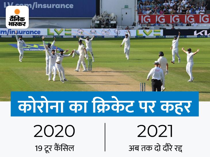 2 साल में 21 दौरे रद्द करने पड़े; ऑस्ट्रेलिया ने अफ्रीका का टूर कैंसल कर गंवाया था WTC फाइनल का मौका|क्रिकेट,Cricket - Dainik Bhaskar